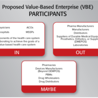 Value-Based Care Participants
