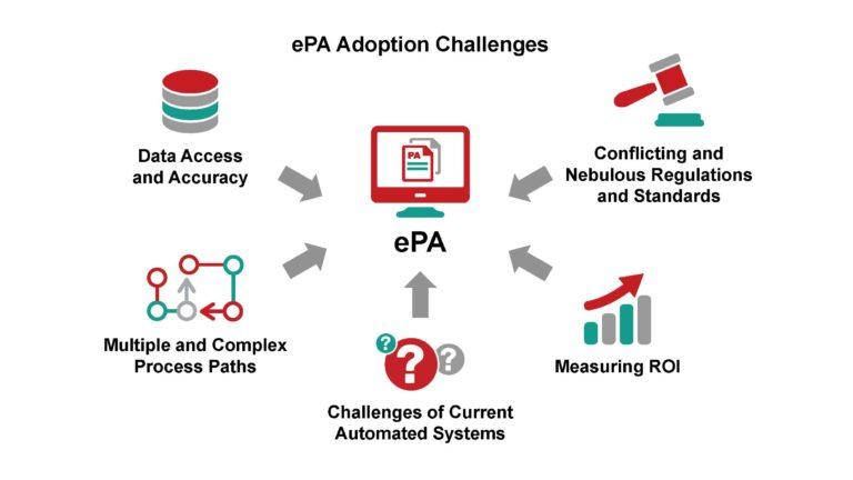 ePA Adoption Challenges